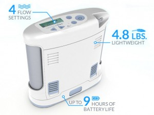 buy a portable oxygen concentrator